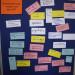 Ergebnisse des Brainstormings (10)